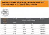 Lifeline Wire, Stainless Steel 7×7 05/07mm per Foot
